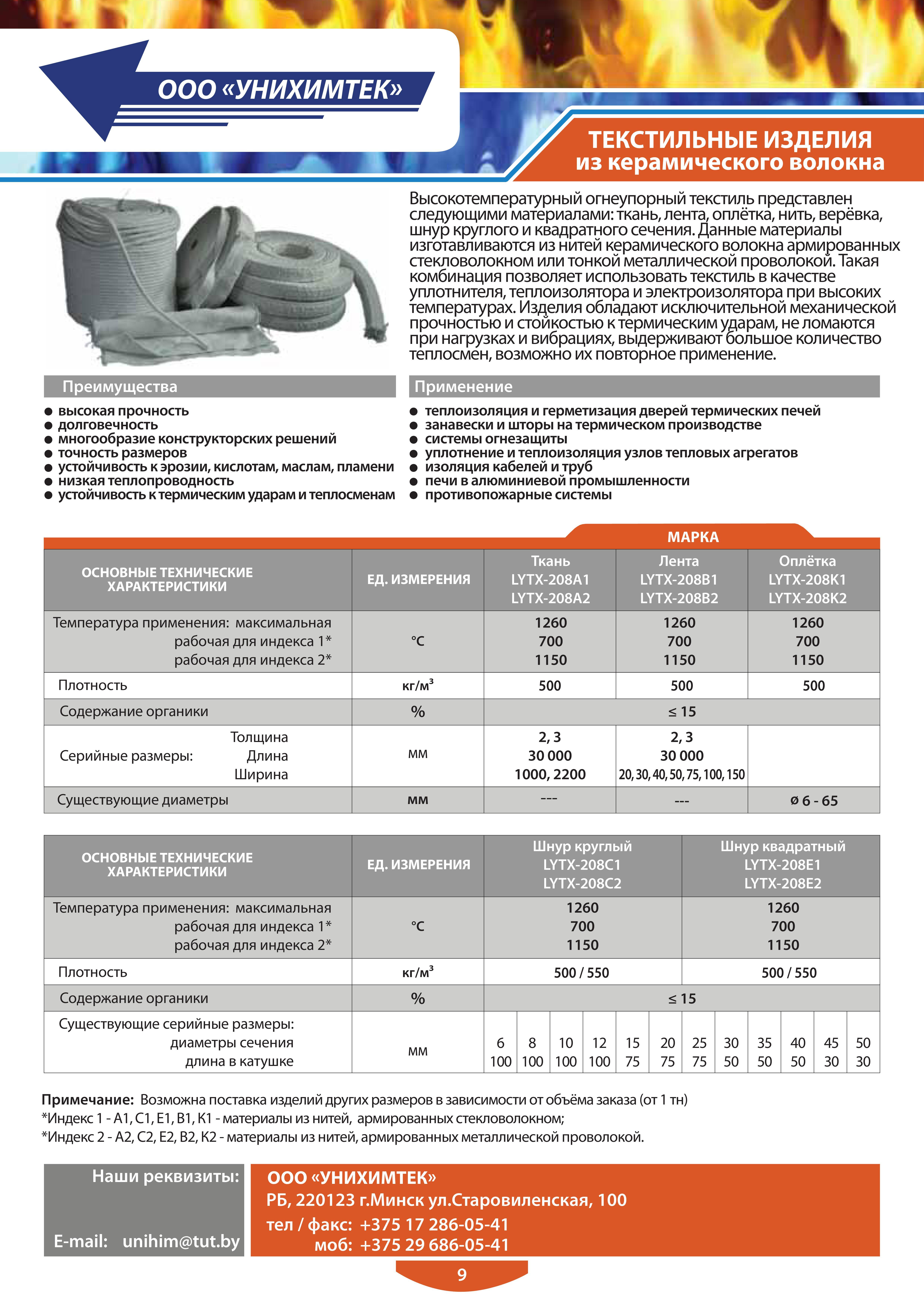 Самые дешевые проститутки города Москвы, недорогие шлюхи
